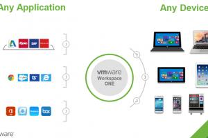 أسبوع جيتكس للتقنية : Vmware حاضرة بإستعراض حلول Workspace ONE