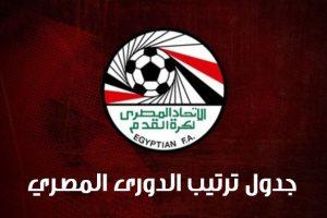 جدول ترتيب الدوري المصري الممتاز 2017 لكرة القدم وترتيب الهدافين اليوم