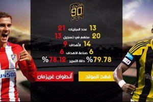 نتيجة مباراة الاتحاد السعودي واتلتيكو مدريد الاسباني في احتفالية العميد بمرور 90 عام وتألق من عكاشي وكهربا