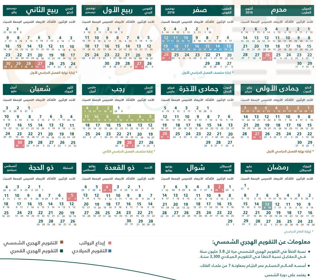 التقويم الميلادي والهجري 2017