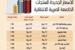 رسمياً.. تعرف على الاسعار الجديدة للدخان والمشروبات الغازية وفقاً للضريبة الانتقالية الجديدة