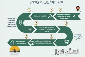 رابط وزارة الحج المسار الإلكتروني لحجاج الداخل وطريقة التسجيل شرح خطوة بخطوة للحصول على البرنامج المناسب