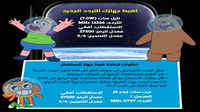 التردد الجديد لقناة كرتون نتورك بالعربية 2021