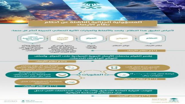 المملكة العربية السعودية تحظر على غير المختصين من التنبؤ بالطقس بالسجن لمدة 10 سنوات وغرامة