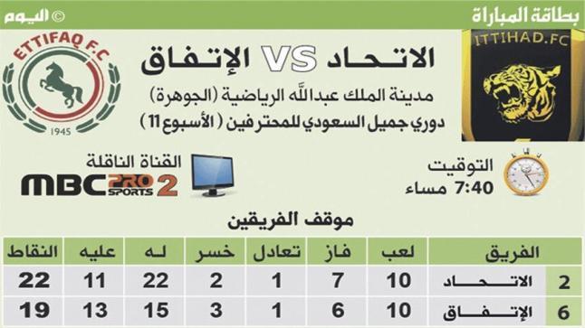 اهداف مباراة الاتحاد والاتفاق اليوم بنتيجة 4-1 وتألق العميد وصعودة للمرتبة الثانية في جدول الدوري السعودي